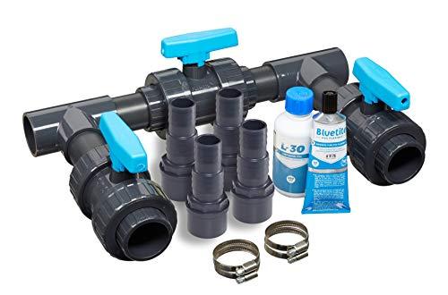 well2wellness® Bypass Set Basic für Wärmepumpen, Poolheizungen und Pool Solarheizungen